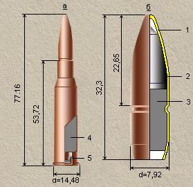 Патроны к ак 5,65 мм ммг-патронов и мелкий военный антиквариат патроны к ак 5,65 мм